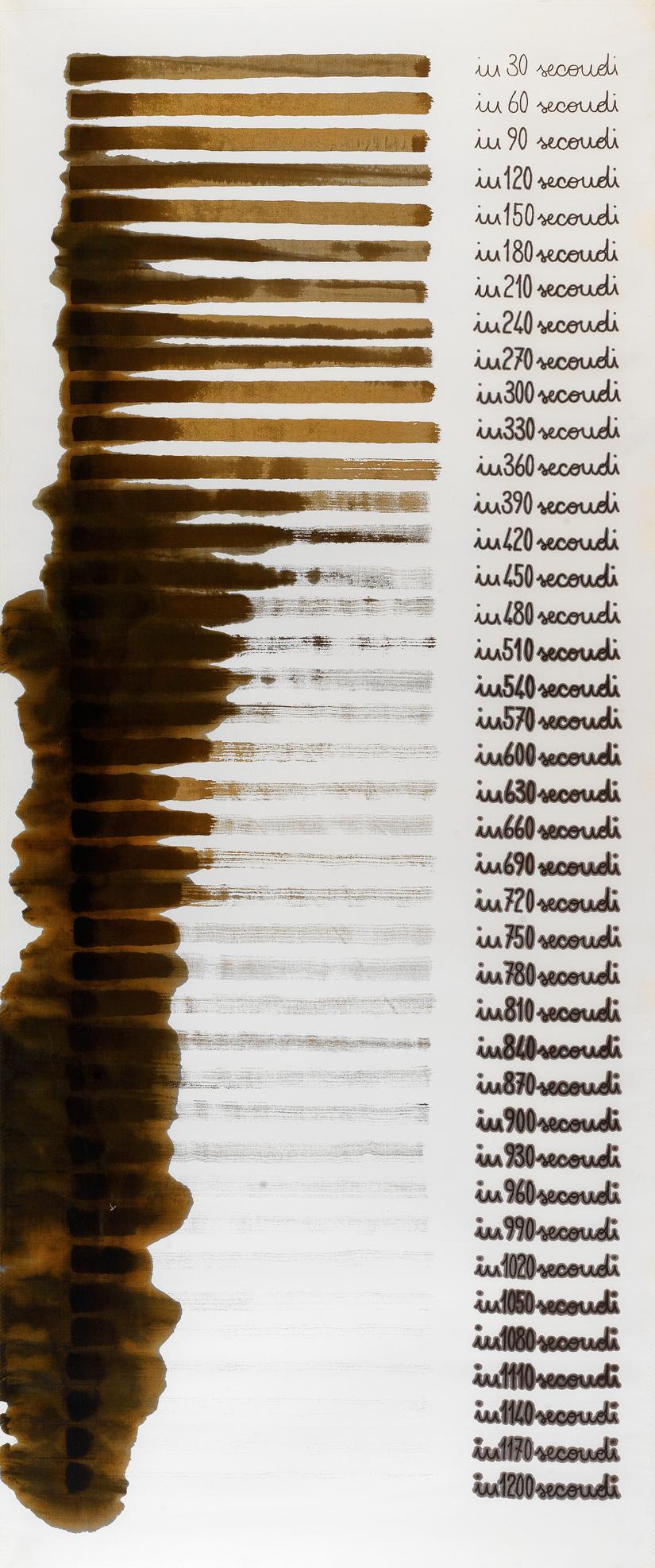 Bonamini-Eros_Cronotopografie_1981_due-serie-di-segni-tracce-in-30-60-90…secondi_grafite,-pennarello-e-inchiostro-su-tela-indeformabile_220x90cm(ca)
